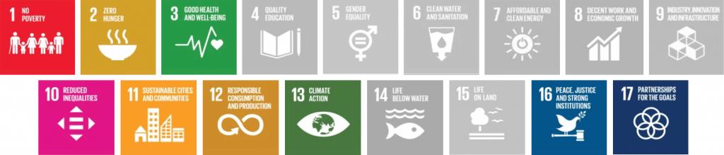 REFOO - United Nations Sustainable Development Goals